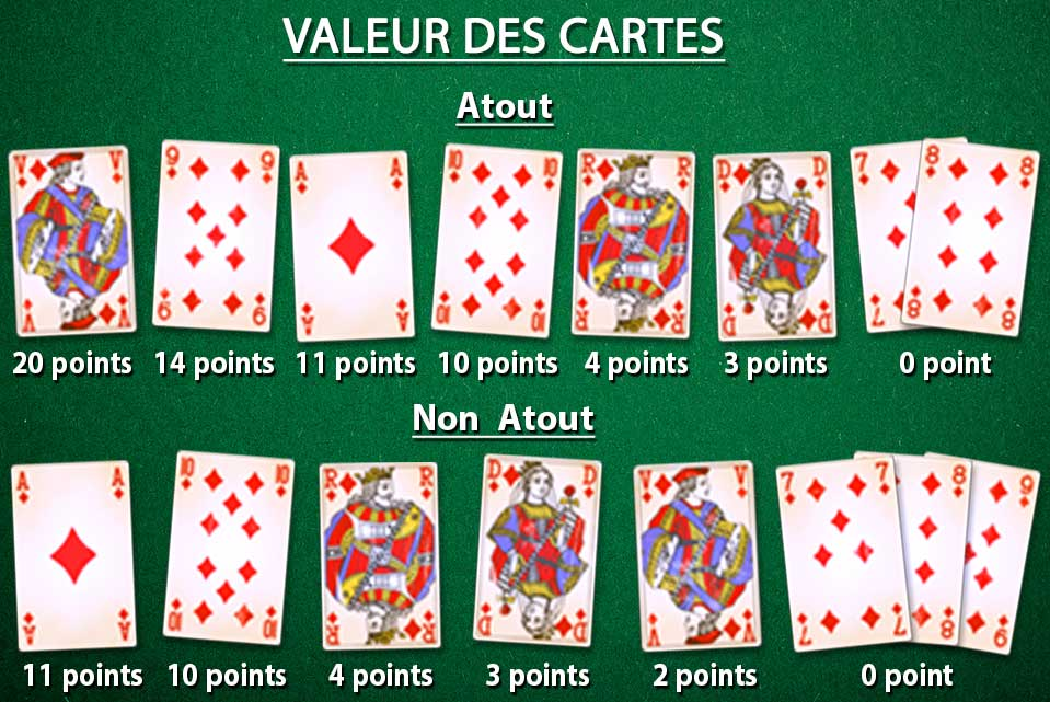 valeur carte belote